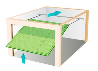 Pose et remplacement portes de garage allo porte de garage for Reglage porte de garage basculante